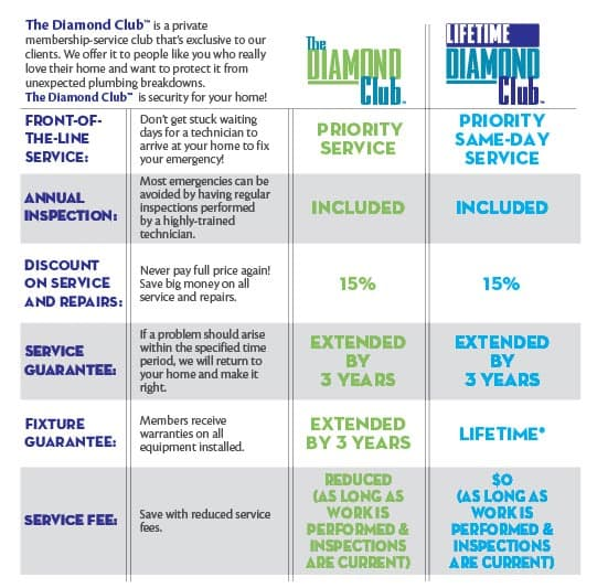 Diamond Club Membership Plumbing Program